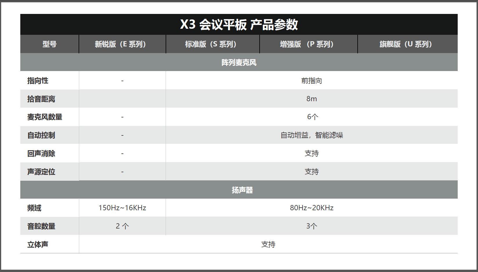 MAXHUB会议平板产品参数