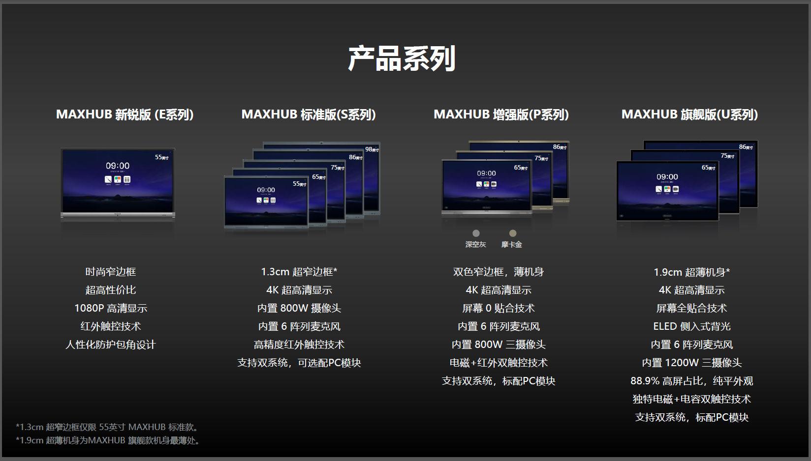 MAXHUB会议平板产品系列