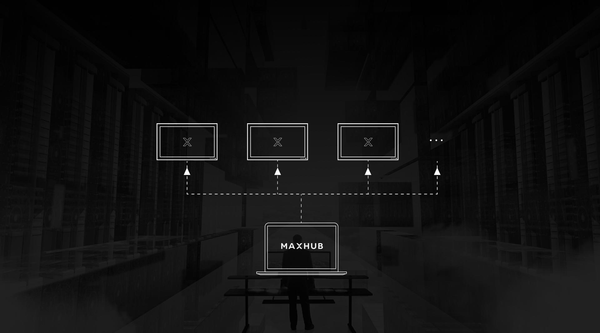 智能会议系统