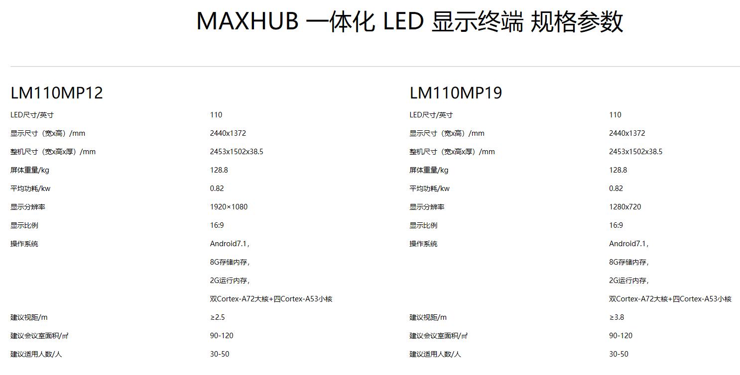 MAXHUB 一体化 LED 显示终端