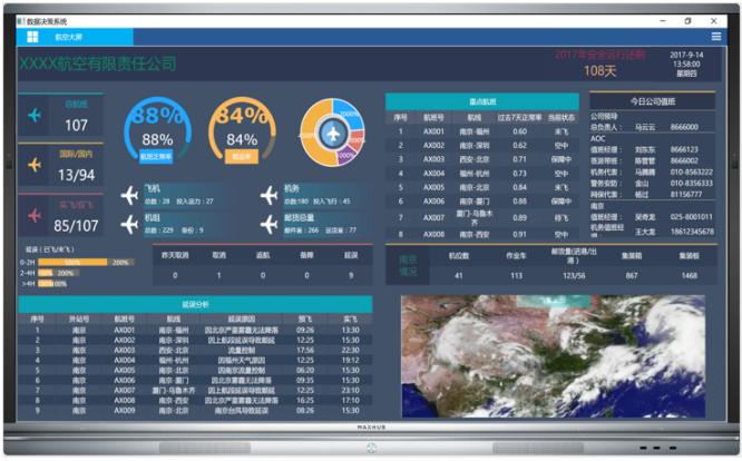 MAXHUB实时数据展示平台