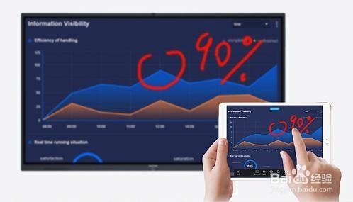 MAXHUB会议平板如何进行会议投影