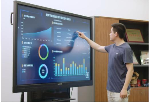 MAXHUB实时数据展示平台可触控