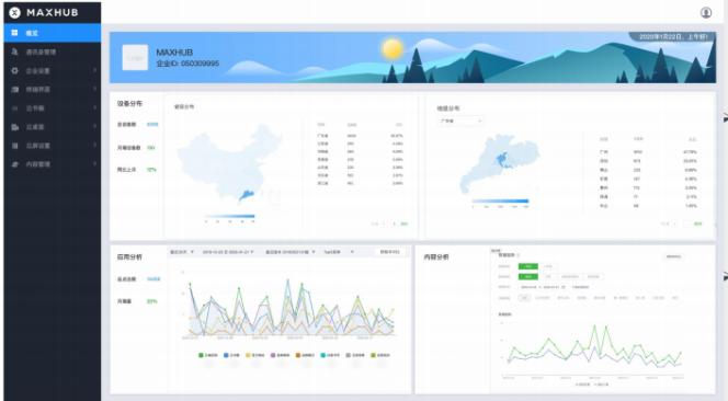 MAXHUB智慧云屏门店大数据运营