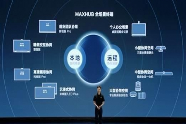 多能合一的MAXHUB会议平板,一站式为高效办公助力