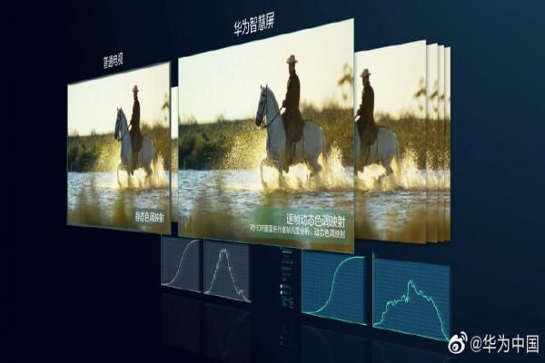 华为首款OLED智慧屏X65发布!65寸、支持AI隔空手势、14个扬声器
