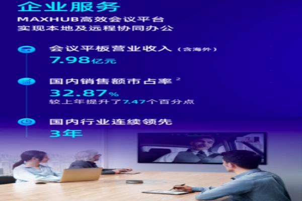 解读视源股份2019年报:MAXHUB会议平板缘何多年引领行业